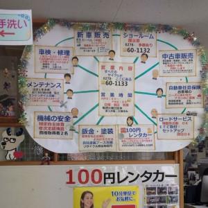 100円レンタカー 安い理由