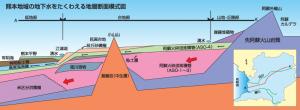 熊本 地層