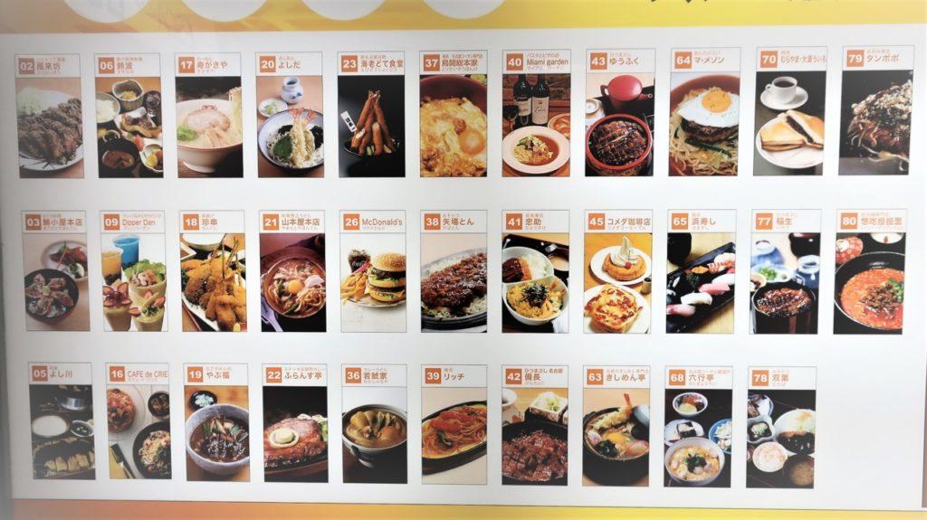 エスカの飲食店マップ