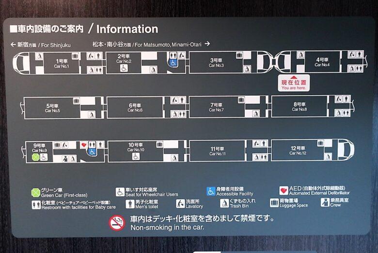 あずさ・かいじ・はちおうじ・おうめ・富士回遊の編成表