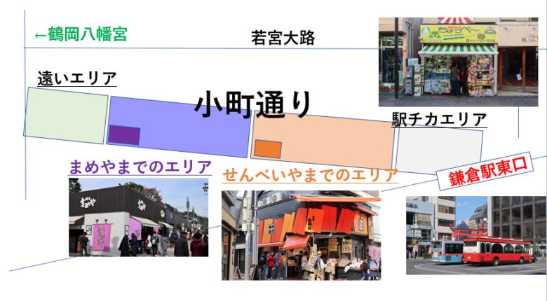 小町通り マップ