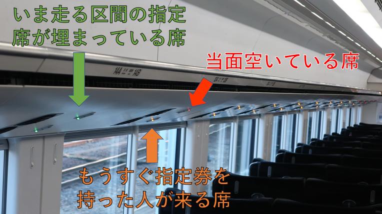 座席の上のランプの色の意味