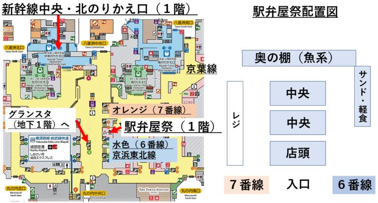 東京駅 駅弁売場マップ