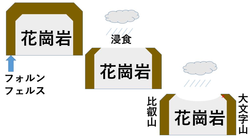 この画像には alt 属性が指定されておらず、ファイル名は 19EFB0DA-9DF4-4CD0-92E1-8DF3558704CA-1024x577.png です