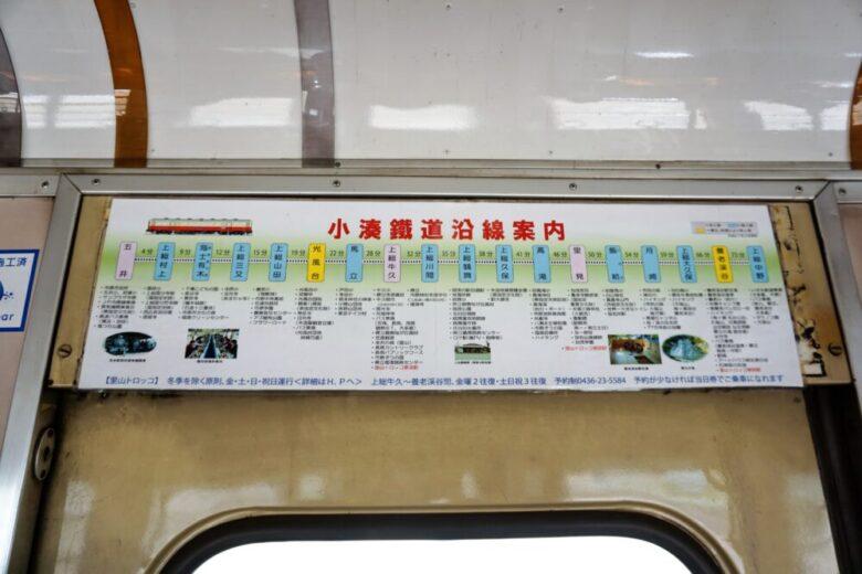 小湊鉄道 路線図