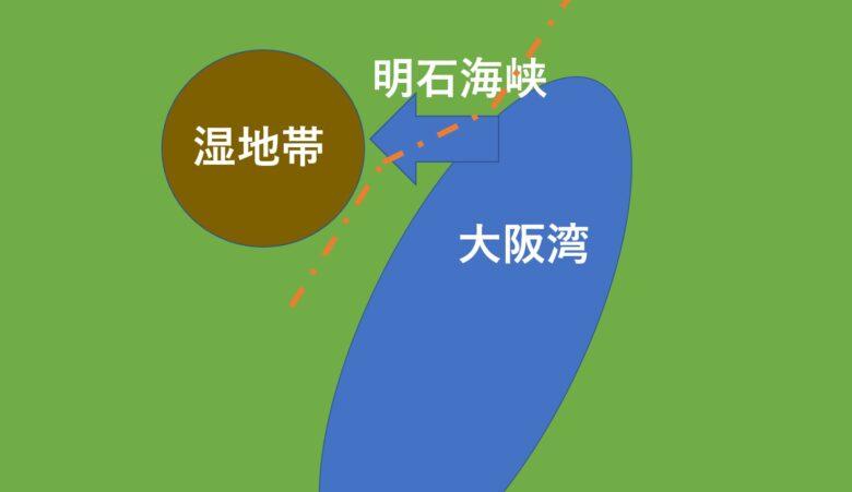 淡路島の成り立ち 断層と明石海峡