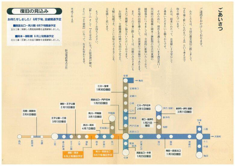 阪神淡路大震災と阪急神戸線の復旧予定